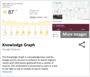 A Knowledge Graph showing Knowledge Graphs